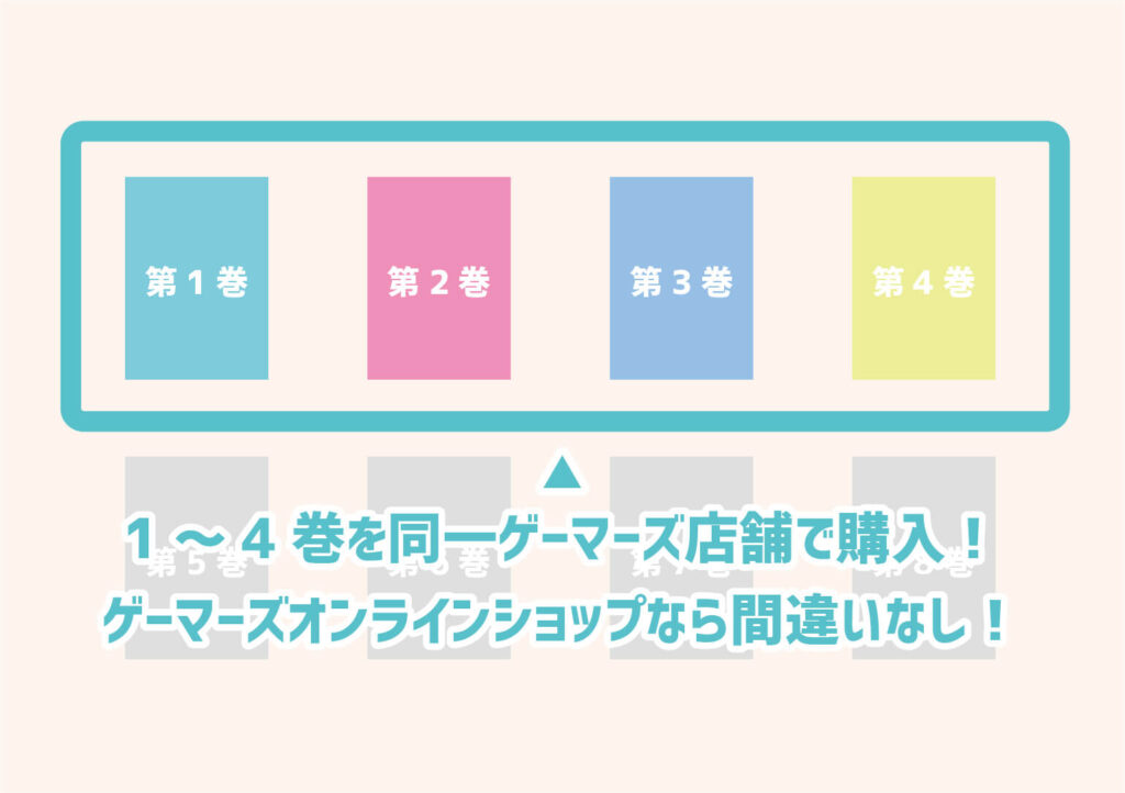 呪術廻戦DVD&Blu-rayの1~4巻を同一ゲーマーズ店舗で購入するともらえる特典!