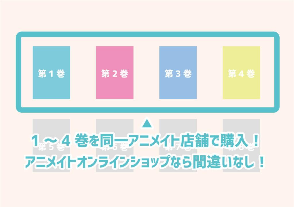 呪術廻戦DVD&Blu-rayアニメイト1~4巻連動購入特典