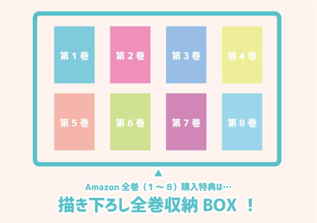 呪術廻戦DVD&Blu-ray Amazonの全巻購入特典は描き下ろし全巻収納BOX