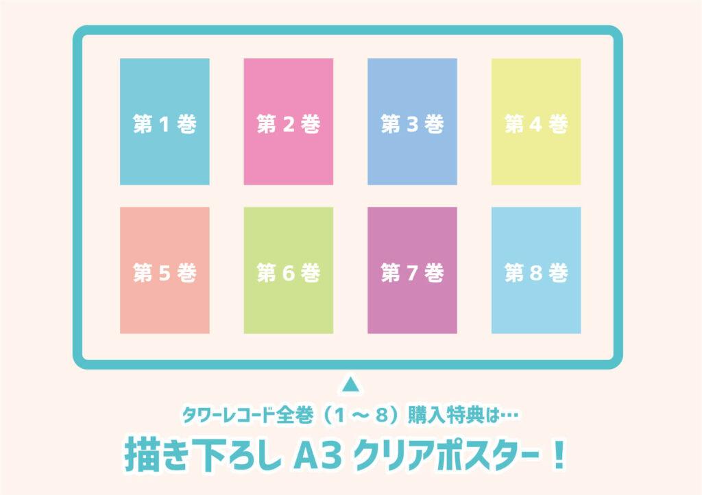 タワーレコードの呪術廻戦DVD&Blu-ray全巻購入特典は描き下ろしA3クリアポスター!