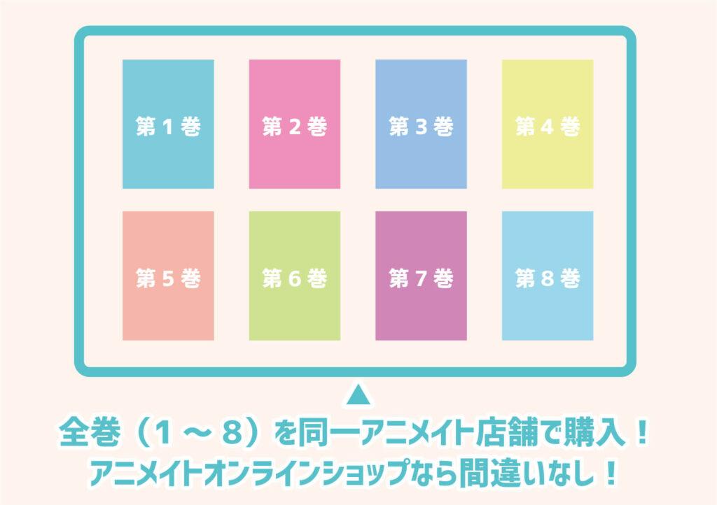 呪術廻戦DVD&Blu-ray アニメイト全巻購入特典