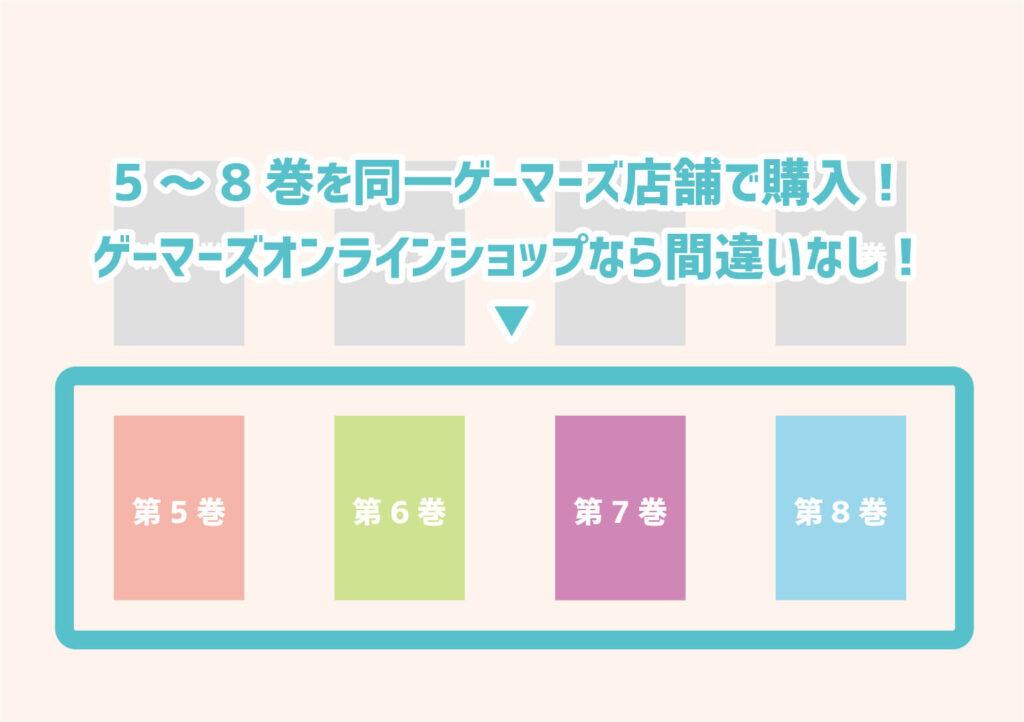 呪術廻戦DVD&Blu-rayの5~8巻を同一ゲーマーズ店舗で購入するともらえる特典!