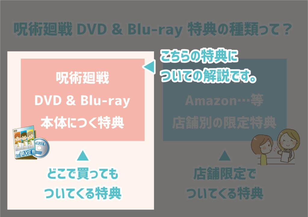呪術廻戦DVD&Blu-rayの本体に付く特典