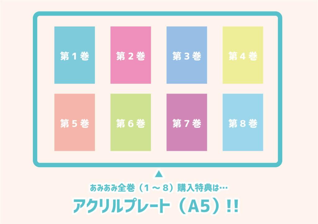 あみあみで呪術廻戦DVD&Blu-rayを全巻購入するともらえる特典!