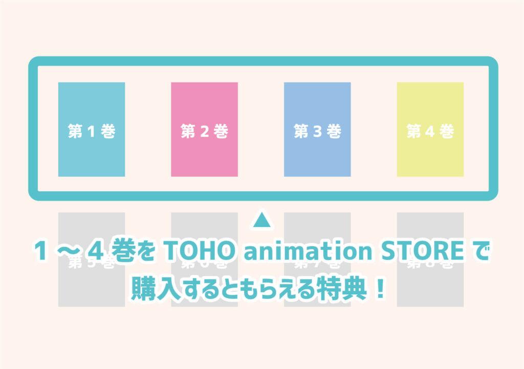 呪術廻戦DVD&Blu-rayの1~4巻をTOHO animation STOREで購入するともらえる特典!