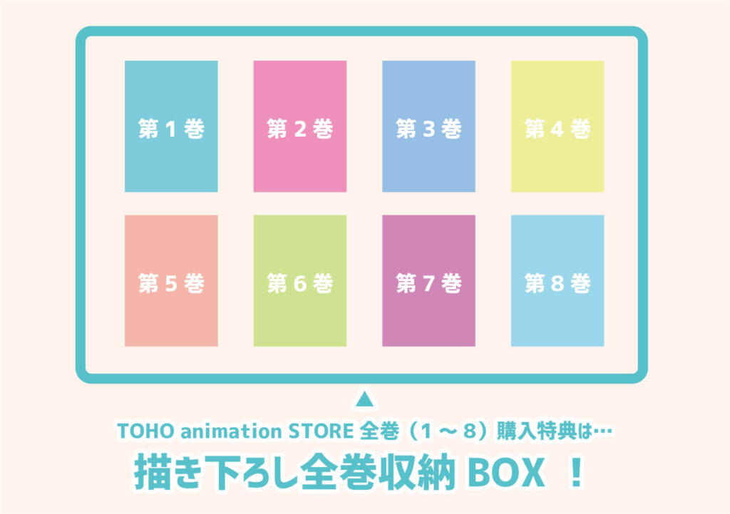 呪術廻戦DVD&Blu-rayをTOHO animation STOREで全巻購入するともらえる特典!